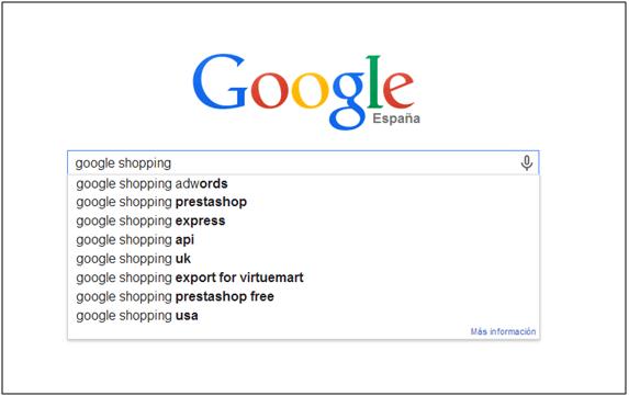 Cómo funciona una campaña de Google Shopping