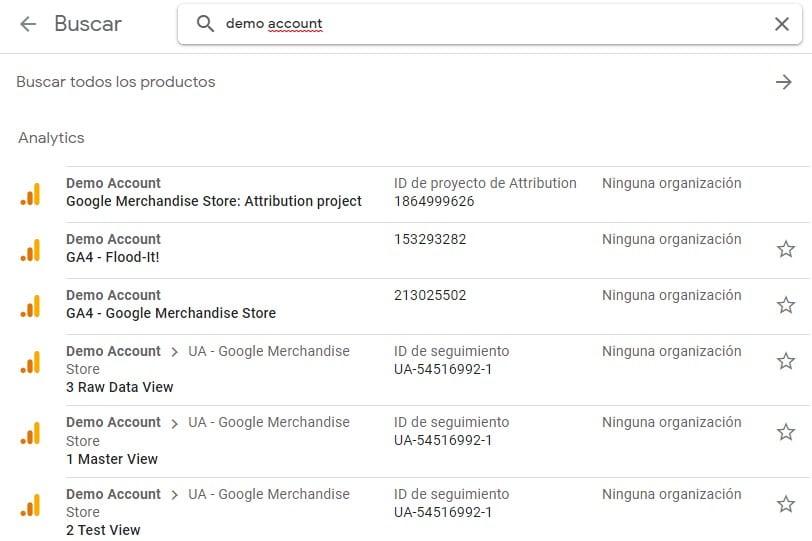 Qué es Google Analytics - Ejemplo de cuenta demo de Google Analytics
