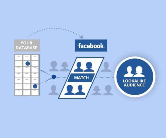Cómo conseguir clientes potenciales en marketing online