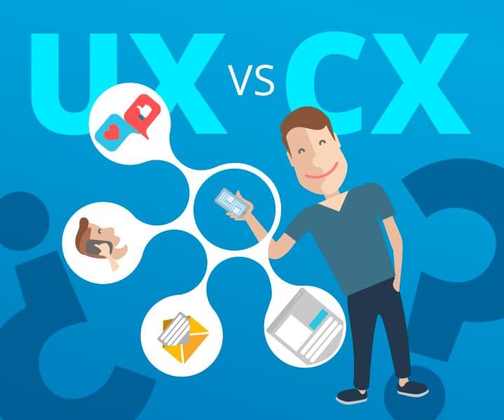 Experiencia de usuario (UX) VS Experiencia de cliente (CX) ¿Cuál es la diferencia?