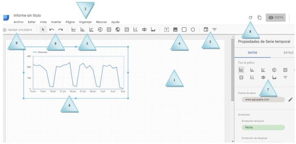 Interfaz Data Studio - Explicación elementos