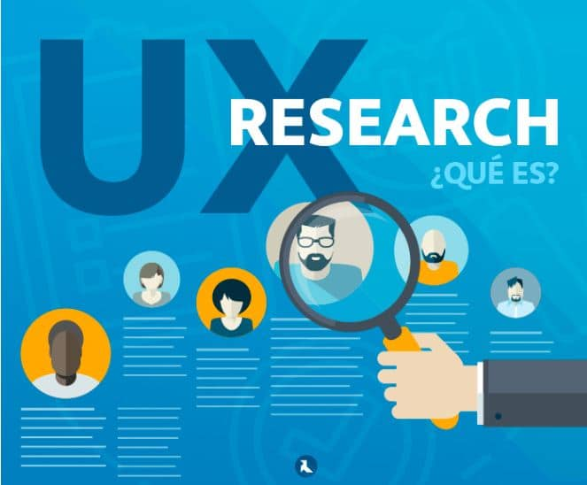 User research